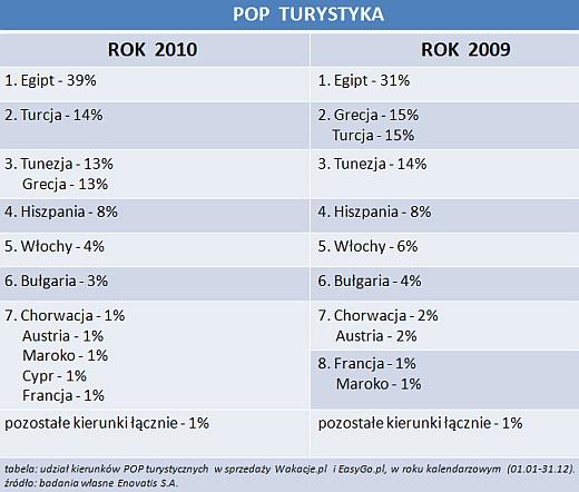 Jeśli nie Tunezja to gdzie? 2