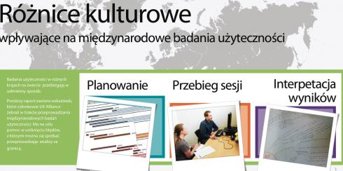 Różnice kulturowe a badania użyteczności 1