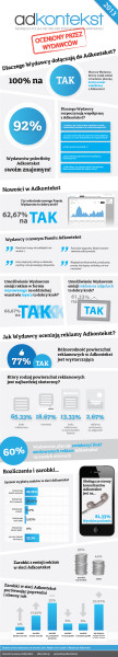 adkontekst_infografika_131