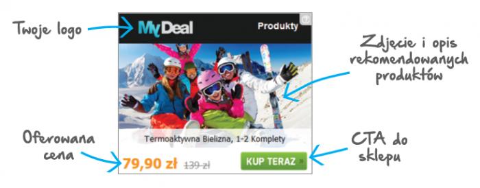 mydeal_elementy_reklamy