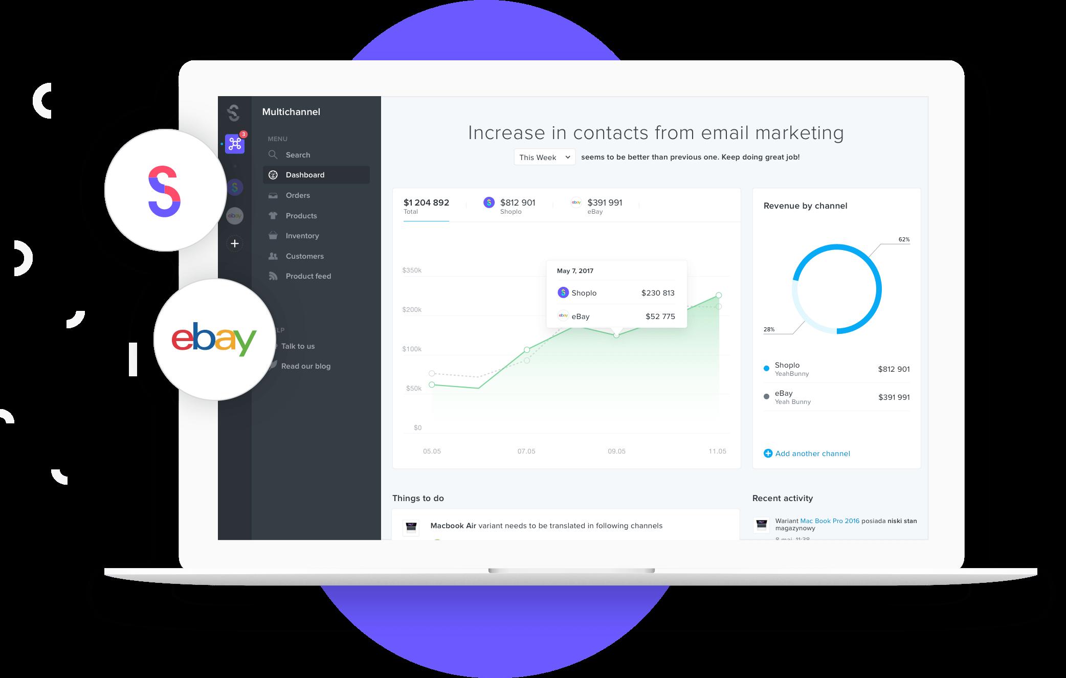 eBay integruje się z Shoplo 1